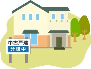 長野市内の空き家をそのままの状態で売却する