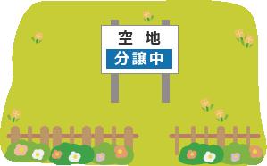 長野市内の空地をそのままの状態で売却する